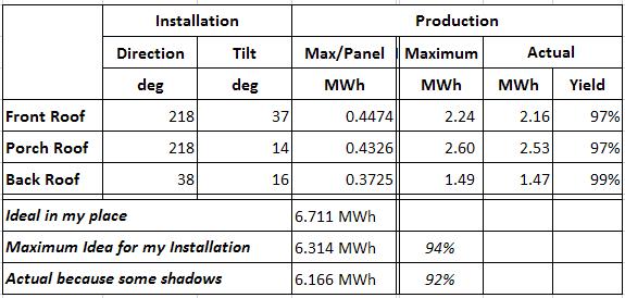 Solar Report.png